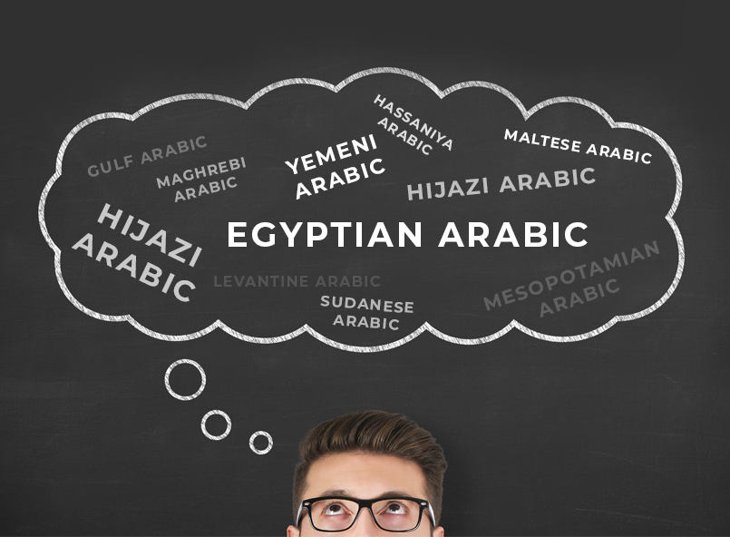Many students will tell you that they go right into studying an Arabic dialect. Let us help ease the confusion of choosing which Arabic dialect.